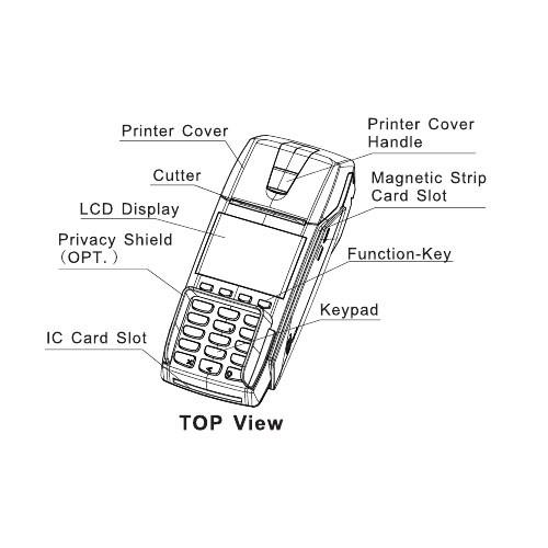 کارتخوان ثابت پکس Pax S800